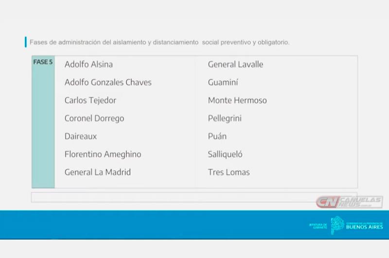 municipios-fase5