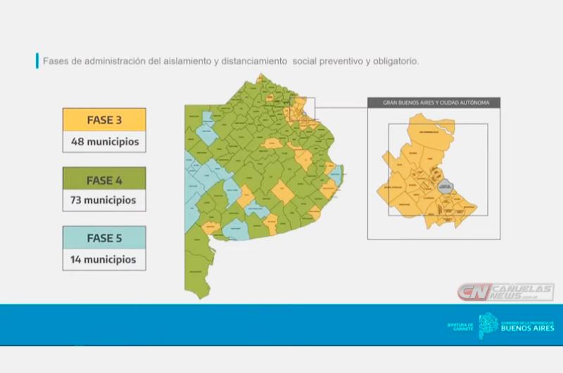 municipios-fases