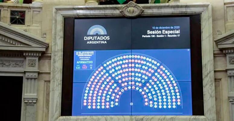 Media sanción en Diputados a la ley a favor del aborto