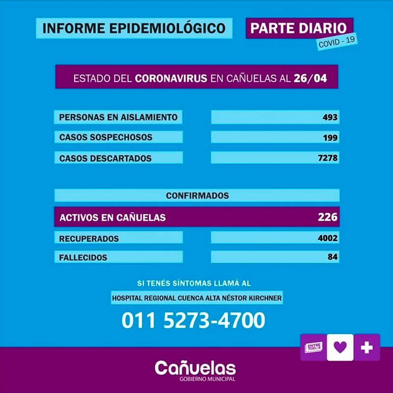 Situación epidemiológica en Cañuelas 27-04-21