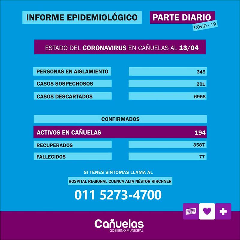 informe sobre coronavirus en Cañuelas