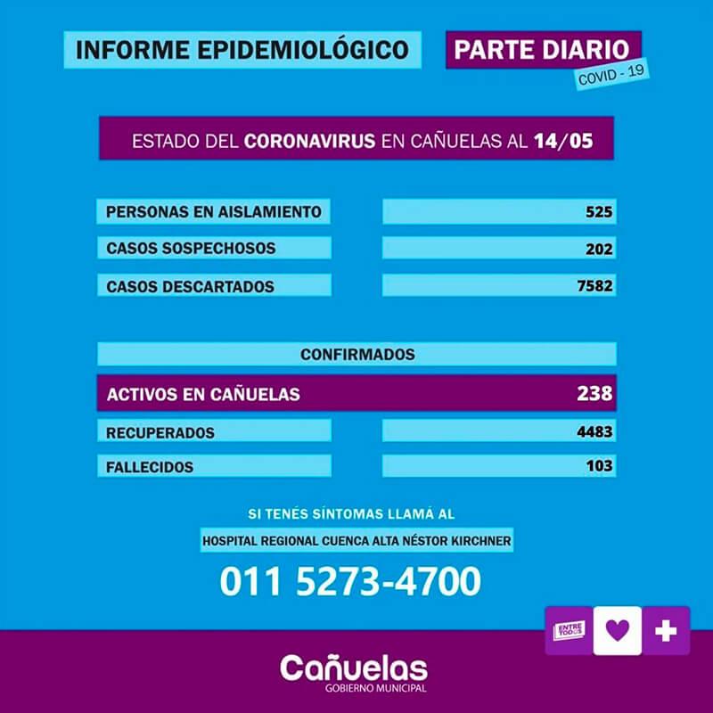 cuadro epidemiologico de cañuelas 14-05-21
