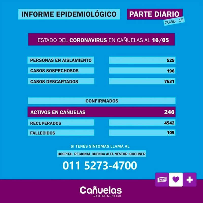 Cuadro epidemiológico Cañuelas 16-05-21